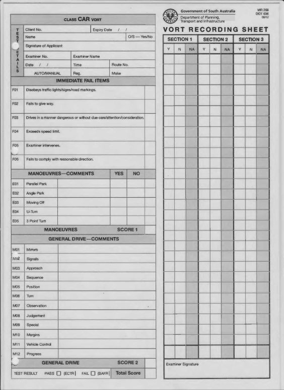 Driving Test Score Sheet Meaning
